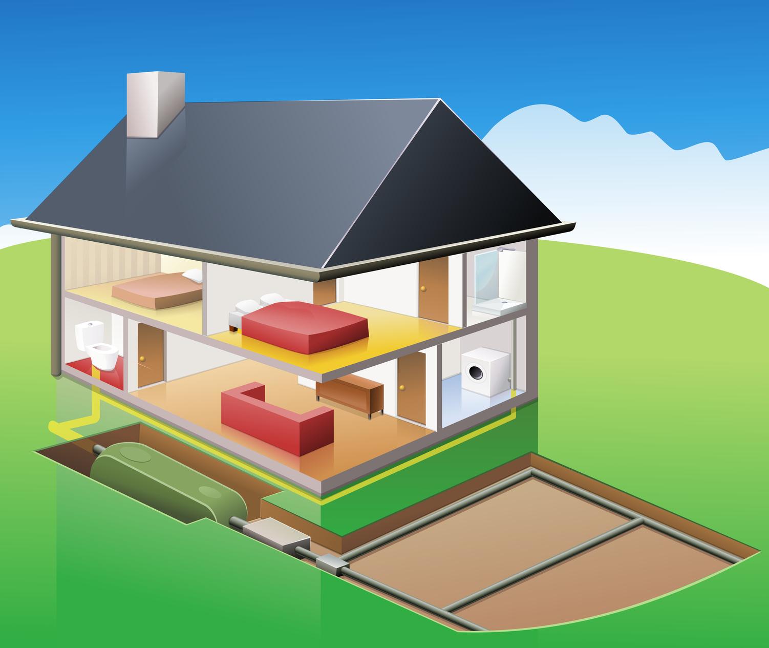 Habitation et sa fosse septique